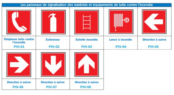 Les panneaux de signalisation des matériels et équipements de lutte contre l'incendie